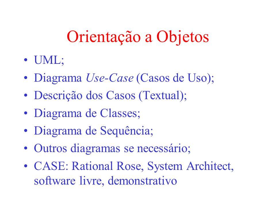 Orientação a Objetos UML; Diagrama Use-Case (Casos de Uso); Descrição dos Casos (Textual); Diagrama de Classes; Diagrama de Sequência; Outros diagrama