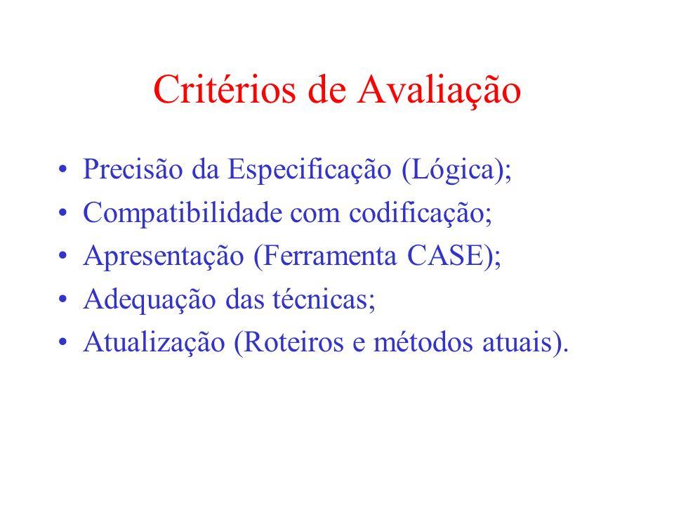 Critérios de Avaliação Precisão da Especificação (Lógica); Compatibilidade com codificação; Apresentação (Ferramenta CASE); Adequação das técnicas; At