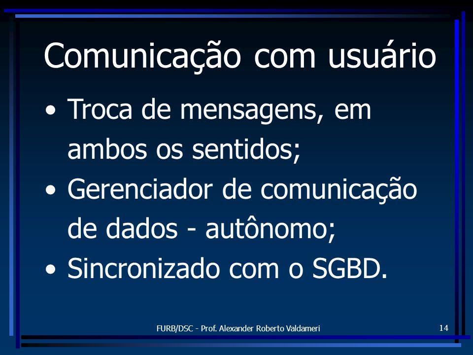 FURB/DSC - Prof. Alexander Roberto Valdameri 14 Comunicação com usuário Troca de mensagens, em ambos os sentidos; Gerenciador de comunicação de dados