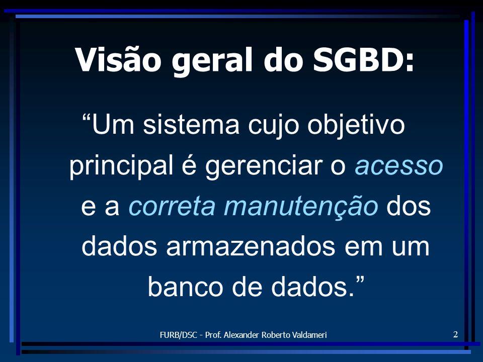 FURB/DSC - Prof. Alexander Roberto Valdameri 2 Visão geral do SGBD: Um sistema cujo objetivo principal é gerenciar o acesso e a correta manutenção dos