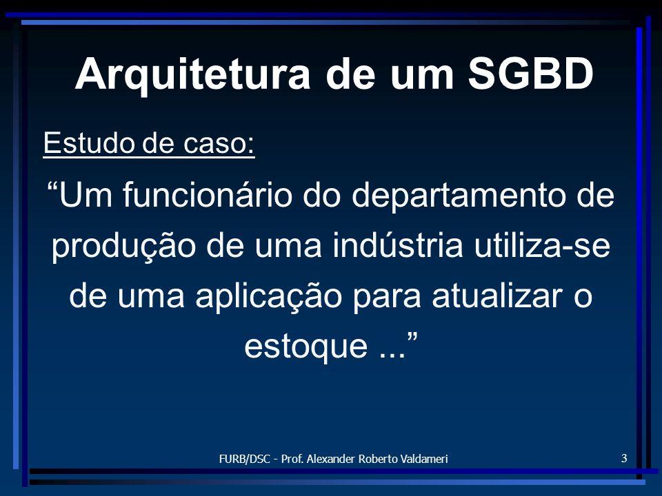 FURB/DSC - Prof. Alexander Roberto Valdameri 3 Arquitetura de um SGBD Um funcionário do departamento de produção de uma indústria utiliza-se de uma ap