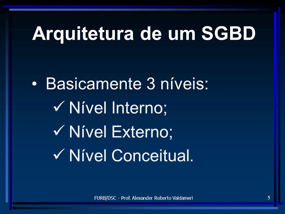 FURB/DSC - Prof. Alexander Roberto Valdameri 5 Basicamente 3 níveis: Nível Interno; Nível Externo; Nível Conceitual. Arquitetura de um SGBD