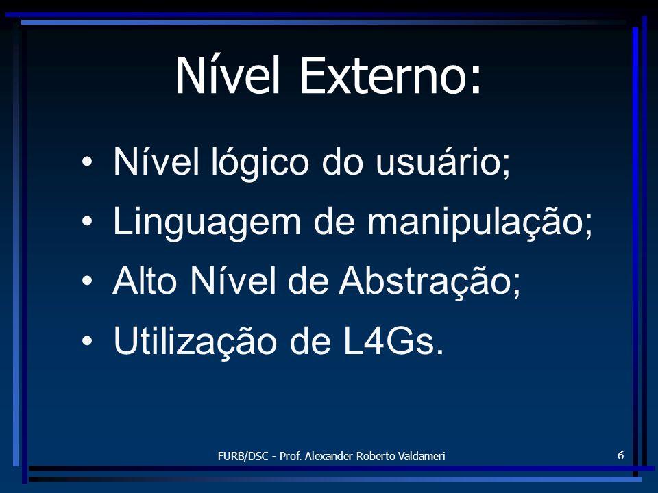 FURB/DSC - Prof. Alexander Roberto Valdameri 6 Nível Externo: Nível lógico do usuário; Linguagem de manipulação; Alto Nível de Abstração; Utilização d