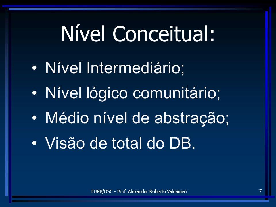 FURB/DSC - Prof. Alexander Roberto Valdameri 7 Nível Conceitual: Nível Intermediário; Nível lógico comunitário; Médio nível de abstração; Visão de tot