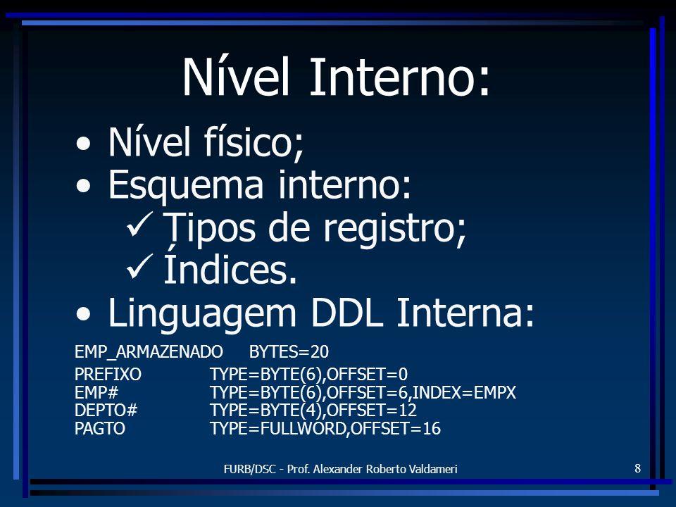FURB/DSC - Prof. Alexander Roberto Valdameri 8 Nível Interno: Nível físico; Esquema interno: Tipos de registro; Índices. Linguagem DDL Interna: EMP_AR