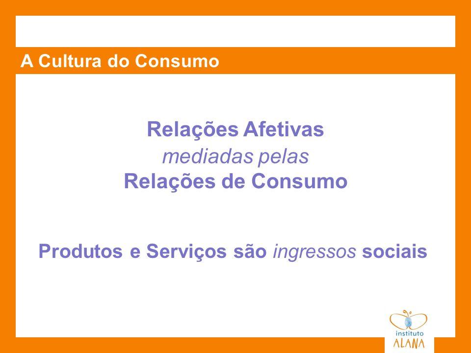 A Cultura do Consumo Relações Afetivas mediadas pelas Relações de Consumo Produtos e Serviços são ingressos sociais