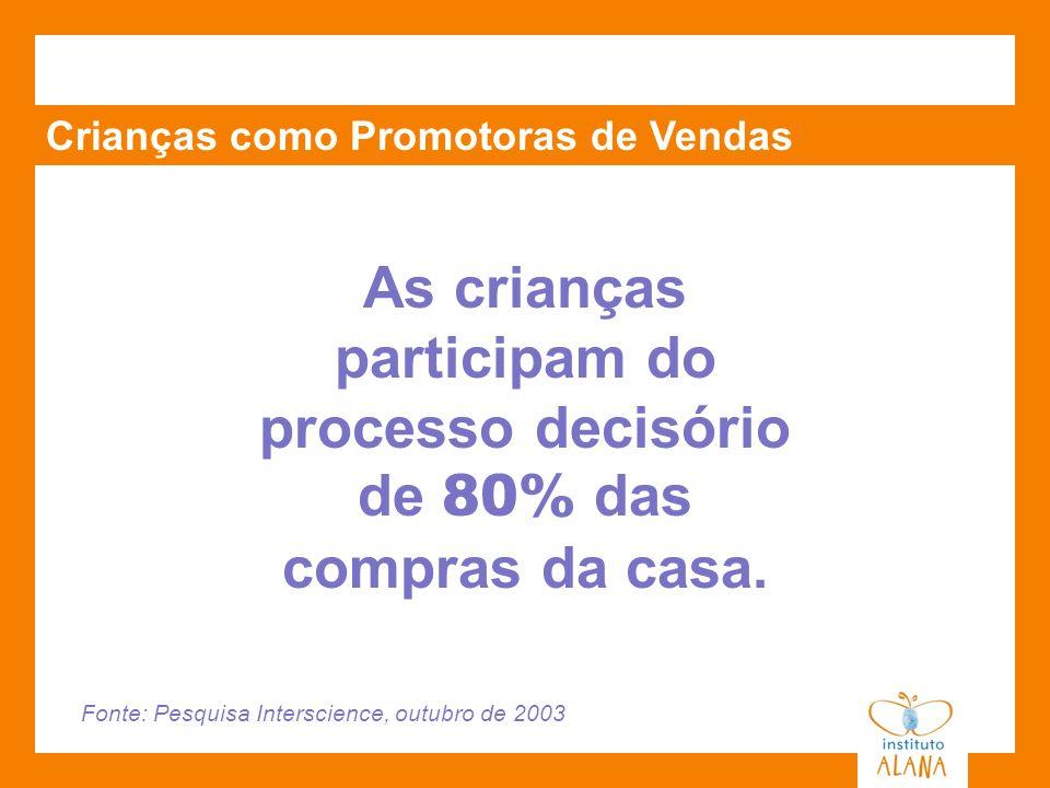 Crianças como Promotoras de Vendas As crianças participam do processo decisório de 80% das compras da casa. Fonte: Pesquisa Interscience, outubro de 2