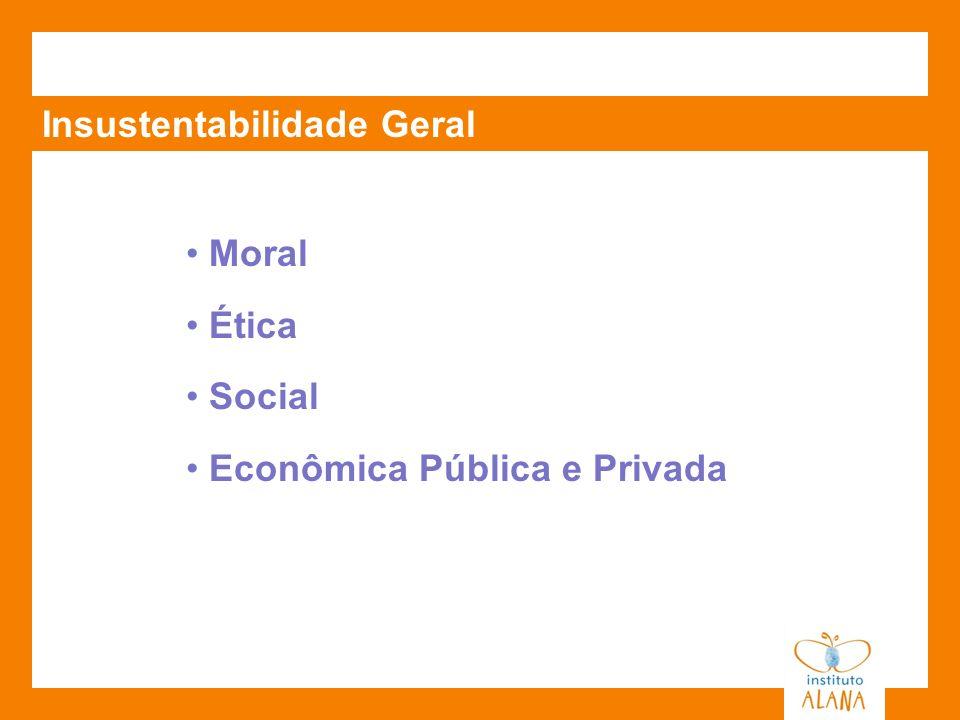 Insustentabilidade Geral Moral Ética Social Econômica Pública e Privada