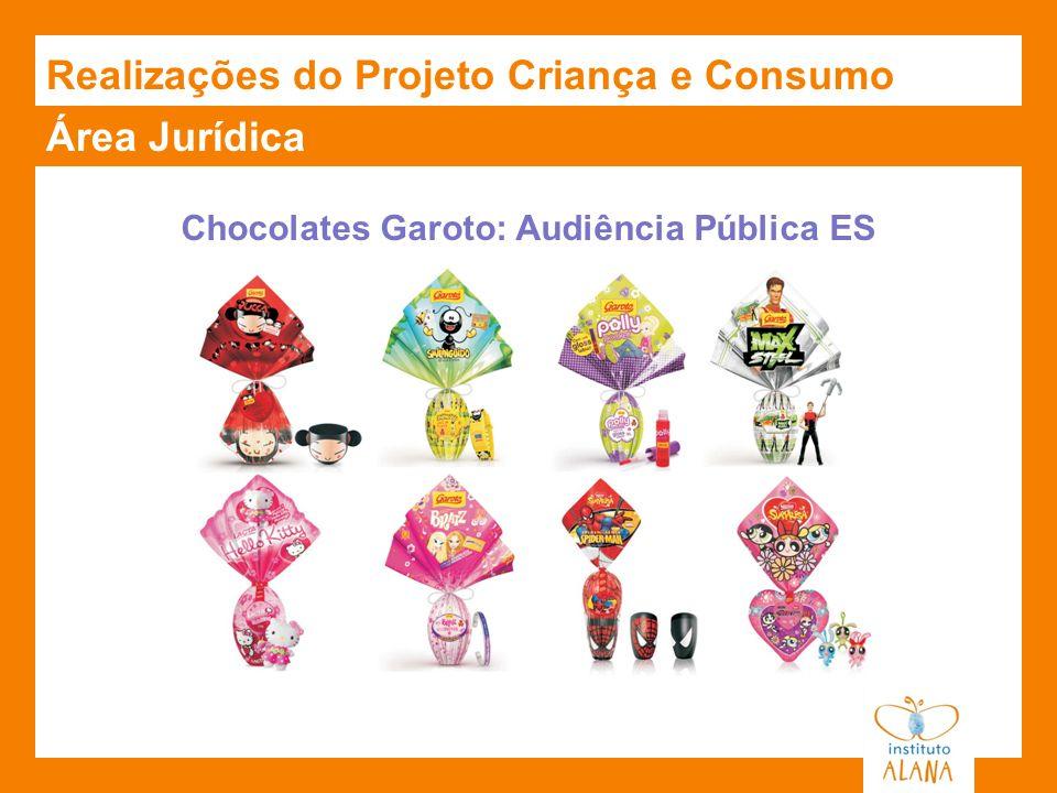 Área Jurídica Realizações do Projeto Criança e Consumo Chocolates Garoto: Audiência Pública ES