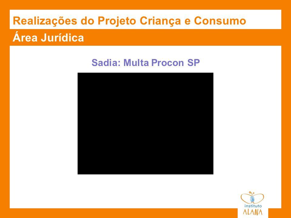Área Jurídica Realizações do Projeto Criança e Consumo Sadia: Multa Procon SP