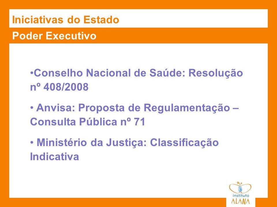 Poder Executivo Iniciativas do Estado Conselho Nacional de Saúde: Resolução nº 408/2008 Anvisa: Proposta de Regulamentação – Consulta Pública nº 71 Mi