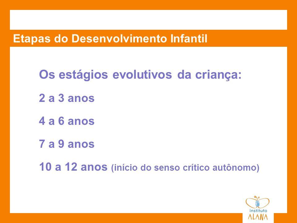 Etapas do Desenvolvimento Infantil Os estágios evolutivos da criança: 2 a 3 anos 4 a 6 anos 7 a 9 anos 10 a 12 anos (início do senso crítico autônomo)