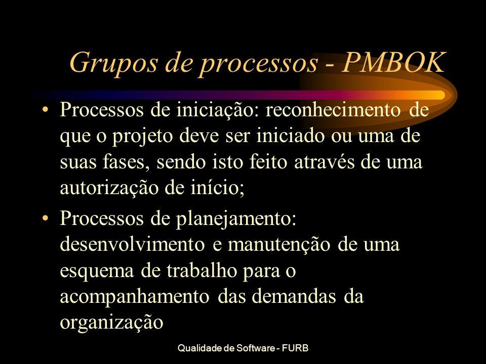 Qualidade de Software - FURB Grupos de processos - PMBOK Processos de iniciação: reconhecimento de que o projeto deve ser iniciado ou uma de suas fase