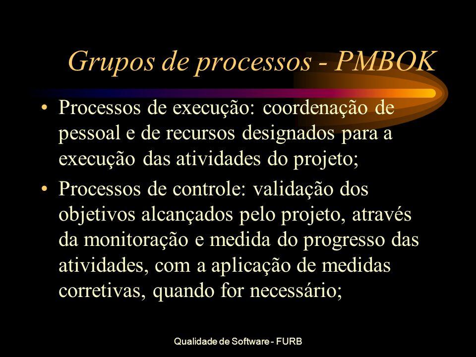 Qualidade de Software - FURB Grupos de processos - PMBOK Processos de execução: coordenação de pessoal e de recursos designados para a execução das at