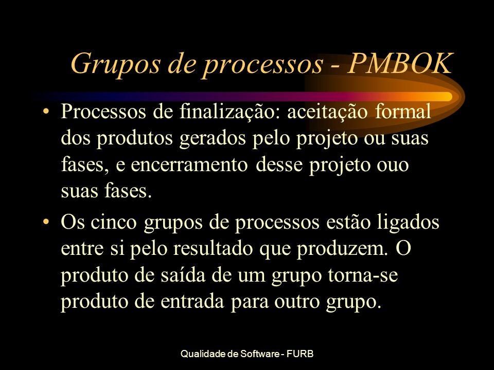 Qualidade de Software - FURB Grupos de processos - PMBOK Processos de finalização: aceitação formal dos produtos gerados pelo projeto ou suas fases, e
