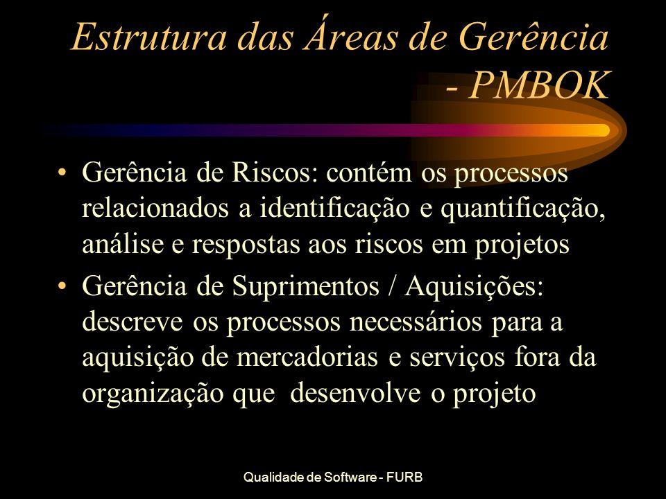 Qualidade de Software - FURB Estrutura das Áreas de Gerência - PMBOK Gerência de Riscos: contém os processos relacionados a identificação e quantifica