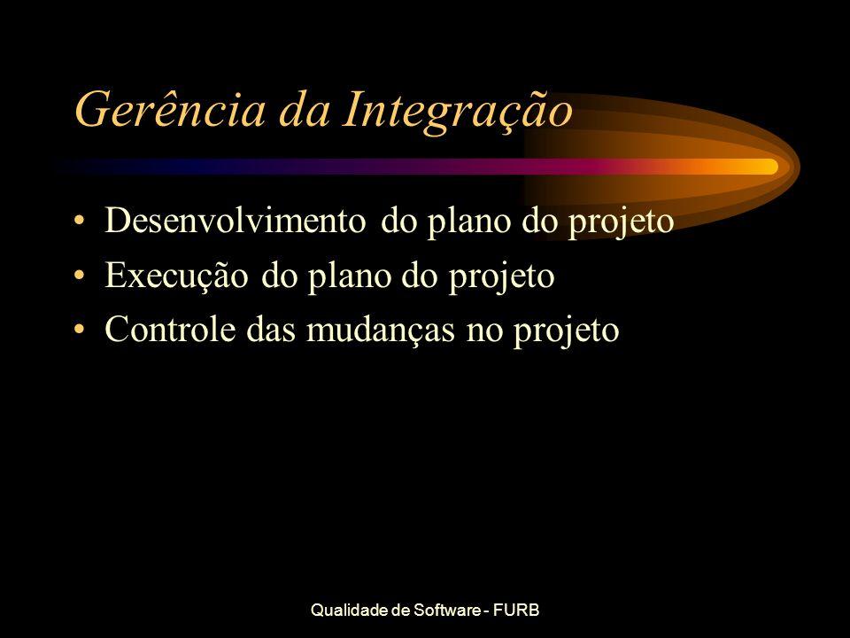 Qualidade de Software - FURB Gerência da Integração Desenvolvimento do plano do projeto Execução do plano do projeto Controle das mudanças no projeto