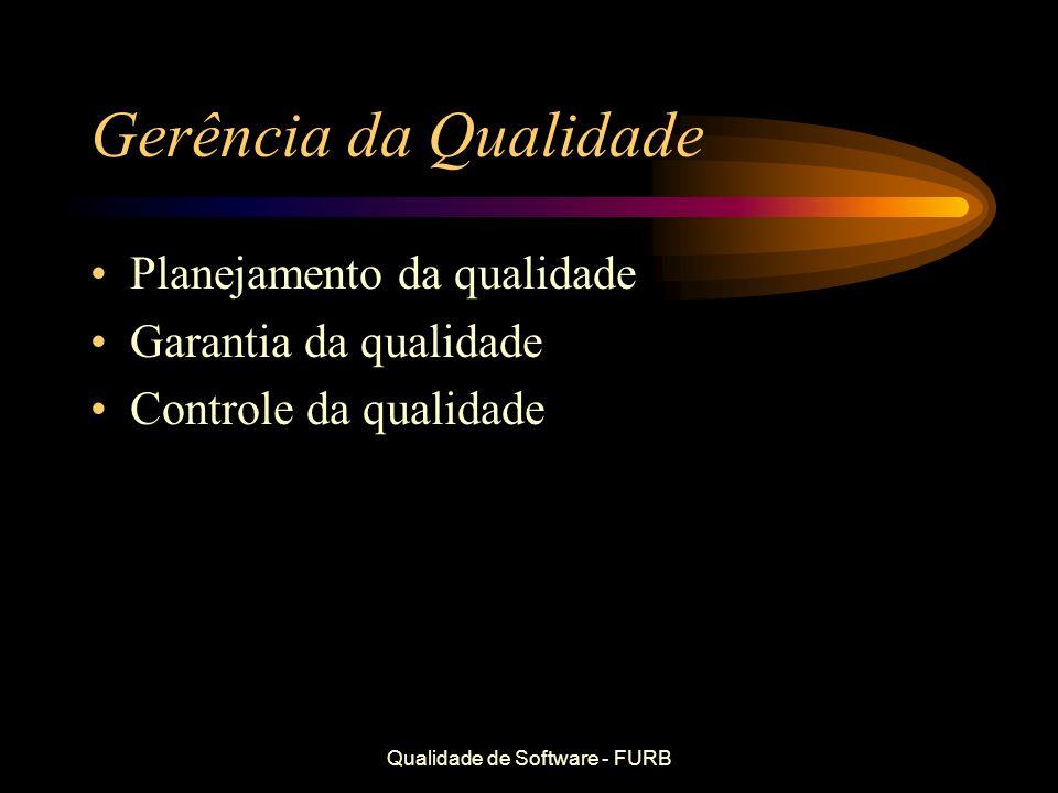 Qualidade de Software - FURB Gerência da Qualidade Planejamento da qualidade Garantia da qualidade Controle da qualidade