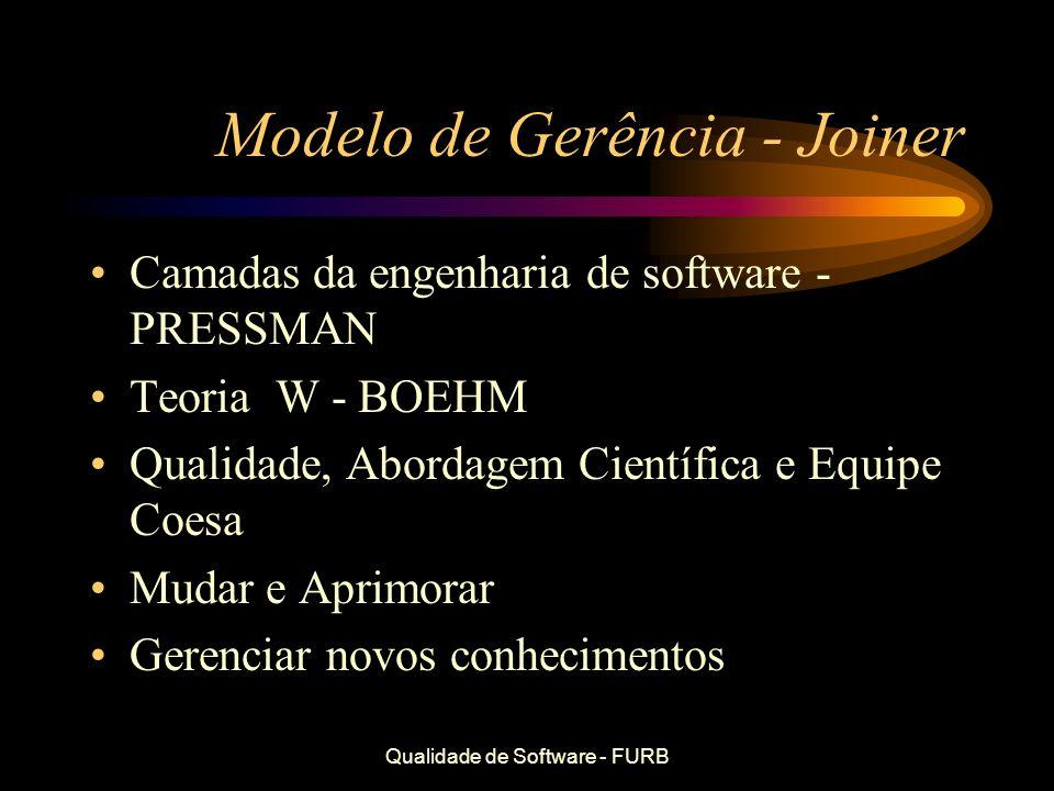 Qualidade de Software - FURB Modelo de Gerência - Joiner Camadas da engenharia de software - PRESSMAN Teoria W - BOEHM Qualidade, Abordagem Científica