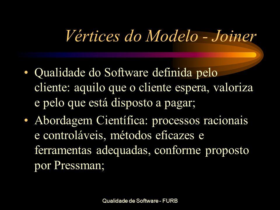 Qualidade de Software - FURB Vértices do Modelo - Joiner Qualidade do Software definida pelo cliente: aquilo que o cliente espera, valoriza e pelo que