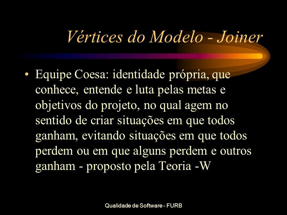 Qualidade de Software - FURB Vértices do Modelo - Joiner Equipe Coesa: identidade própria, que conhece, entende e luta pelas metas e objetivos do proj