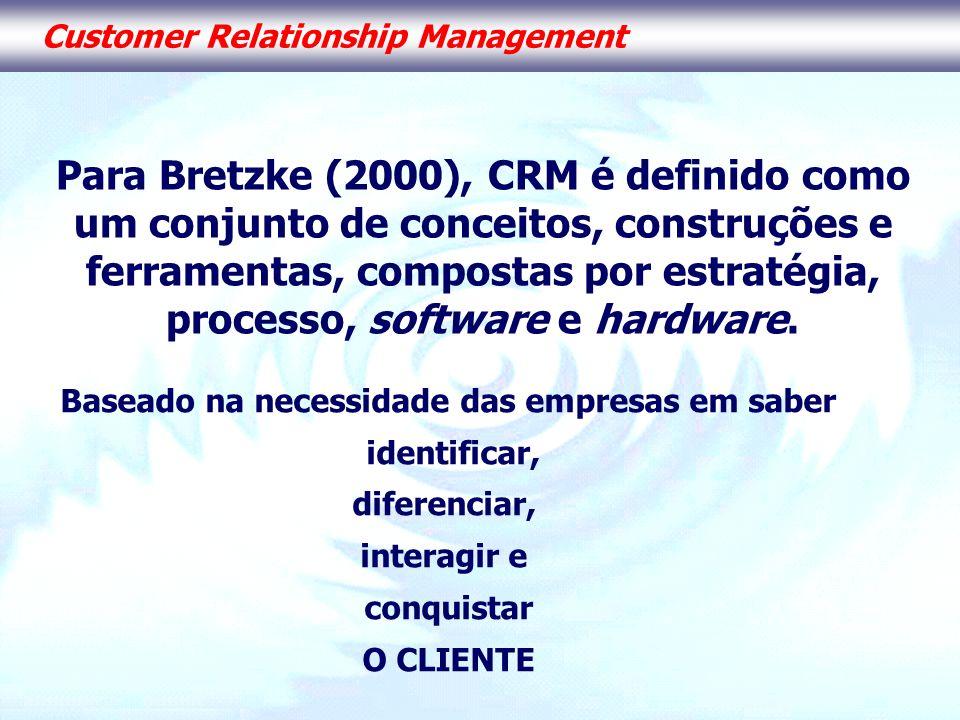 Customer Relationship Management Para Bretzke (2000), CRM é definido como um conjunto de conceitos, construções e ferramentas, compostas por estratégi