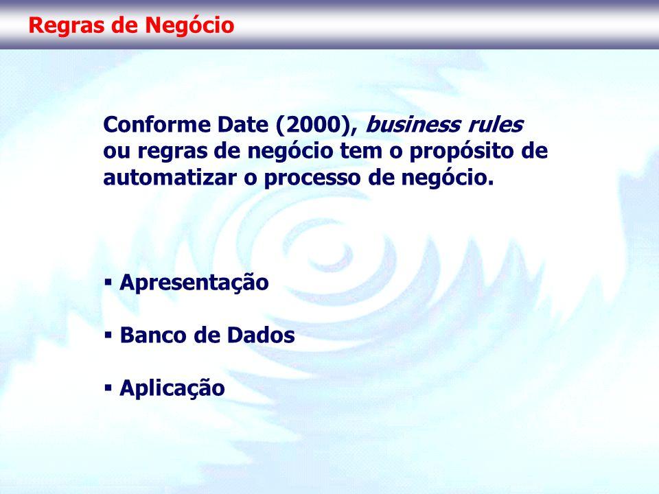 Regras de Negócio Conforme Date (2000), business rules ou regras de negócio tem o propósito de automatizar o processo de negócio. Apresentação Banco d