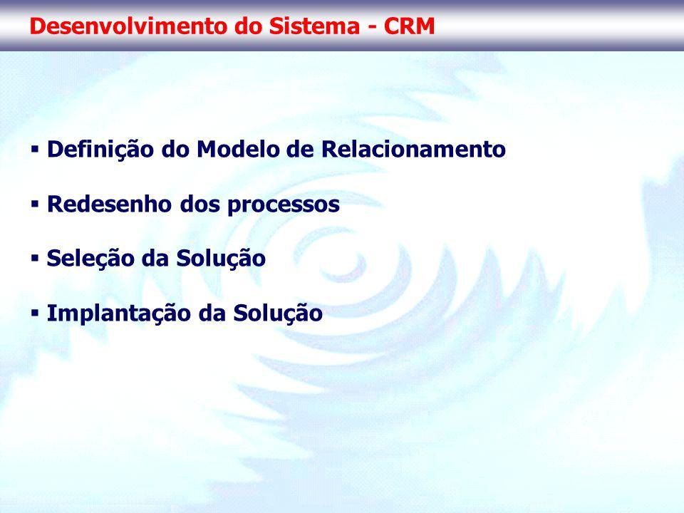 Desenvolvimento do Sistema - CRM Definição do Modelo de Relacionamento Redesenho dos processos Seleção da Solução Implantação da Solução