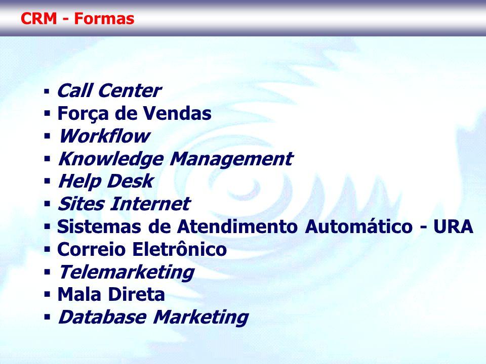 CRM - Formas Call Center Força de Vendas Workflow Knowledge Management Help Desk Sites Internet Sistemas de Atendimento Automático - URA Correio Eletr