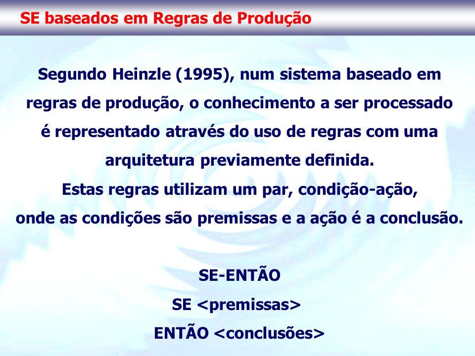 SE baseados em Regras de Produção Segundo Heinzle (1995), num sistema baseado em regras de produção, o conhecimento a ser processado é representado at