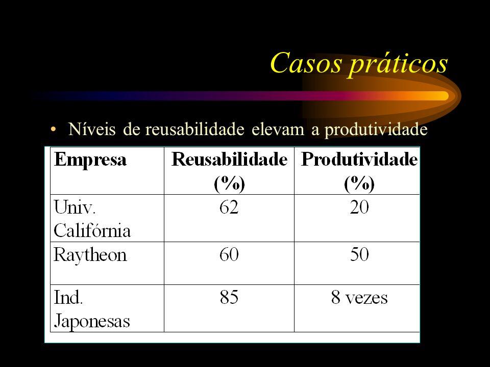 Casos práticos Níveis de reusabilidade elevam a produtividade