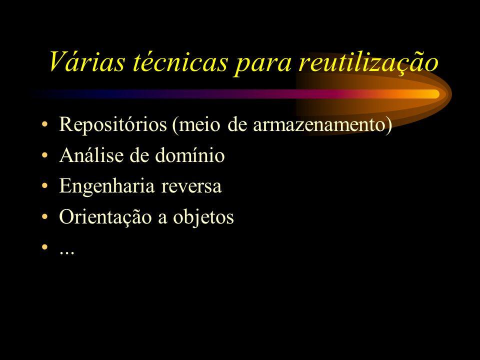 Várias técnicas para reutilização Repositórios (meio de armazenamento) Análise de domínio Engenharia reversa Orientação a objetos...