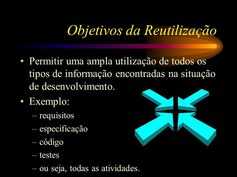 Objetivos da Reutilização Permitir uma ampla utilização de todos os tipos de informação encontradas na situação de desenvolvimento. Exemplo: –requisit