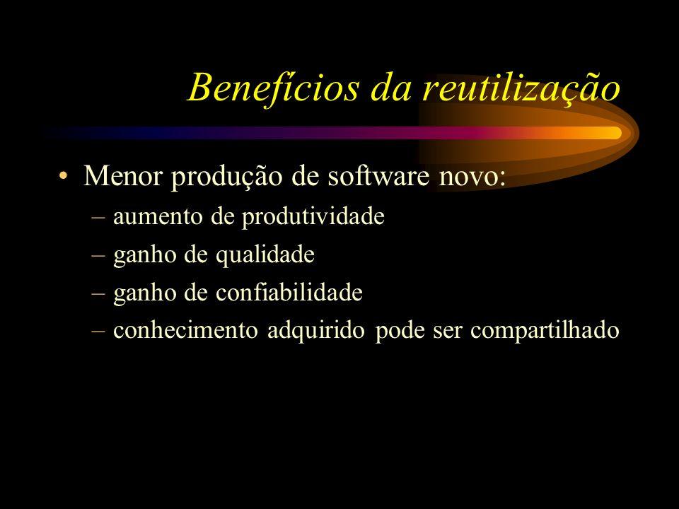 Benefícios da reutilização Menor produção de software novo: –aumento de produtividade –ganho de qualidade –ganho de confiabilidade –conhecimento adqui