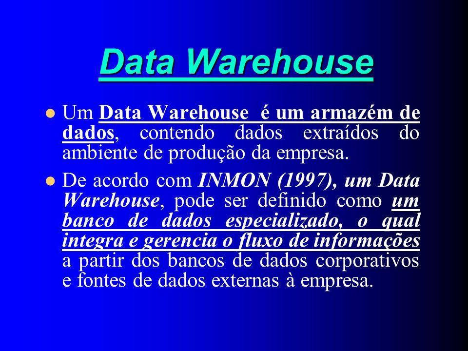 A função do Data Warelhouse é tornar as informações corporativas acessíveis para o seu entendimento, gerenciamento e utilização.