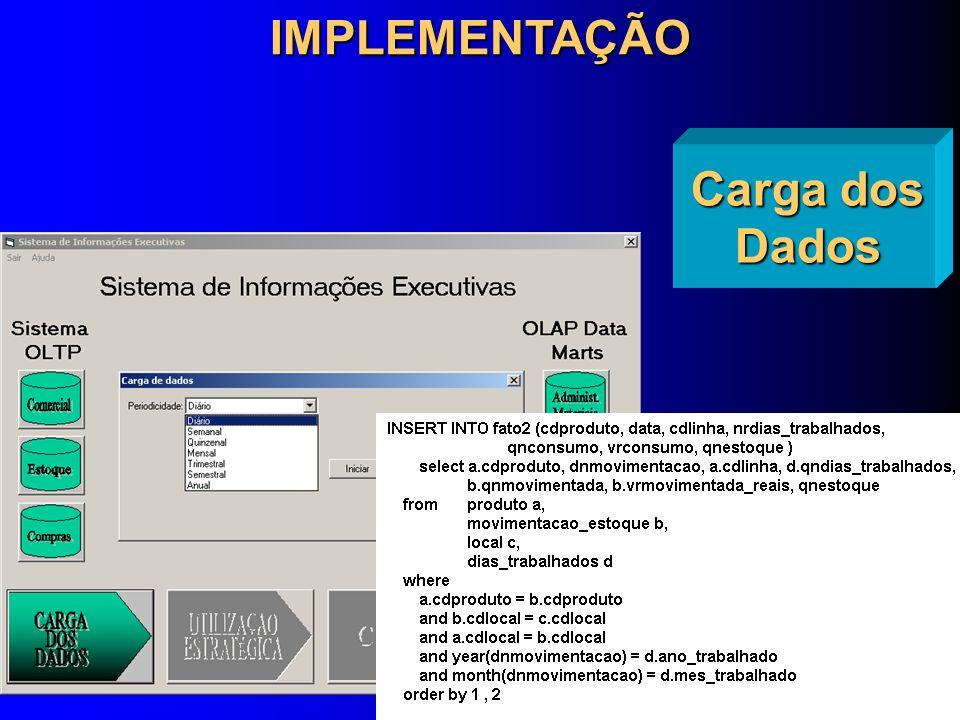 IMPLEMENTAÇÃO Carga dos Dados