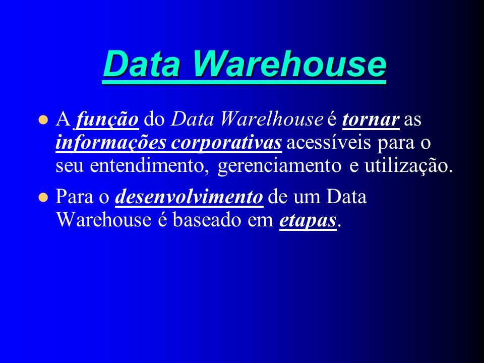 ETAPAS DO PROJETO DE DATA WAREHOUSE IDENTIFICAR PROCESSOS A MODELAR.