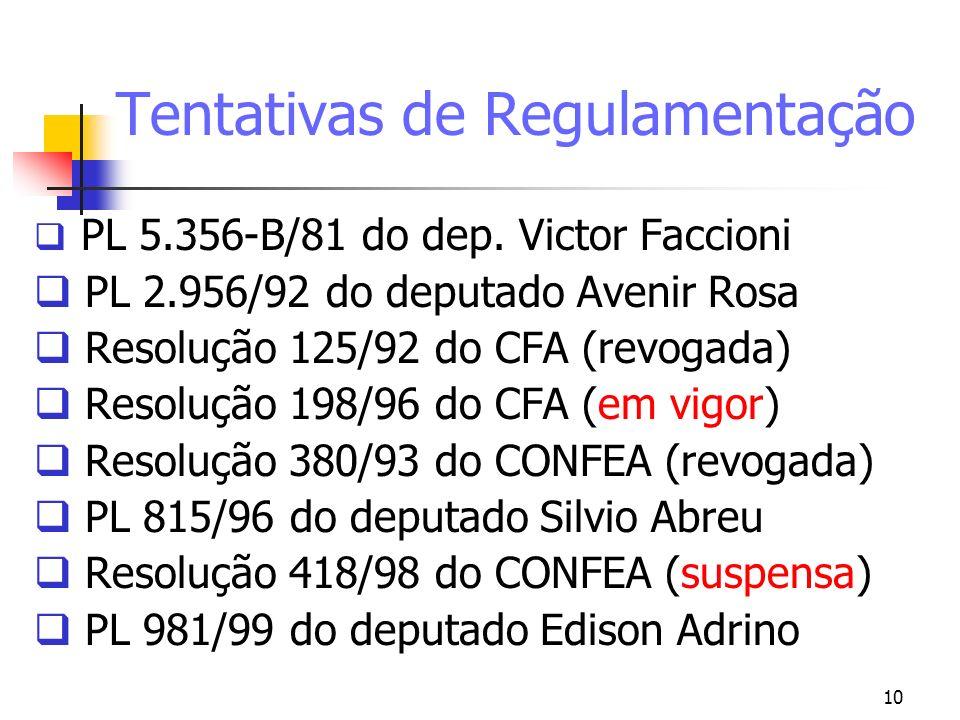 10 Tentativas de Regulamentação PL 5.356-B/81 do dep. Victor Faccioni PL 2.956/92 do deputado Avenir Rosa Resolução 125/92 do CFA (revogada) Resolução