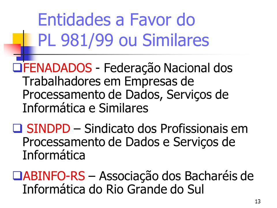 13 Entidades a Favor do PL 981/99 ou Similares FENADADOS - Federação Nacional dos Trabalhadores em Empresas de Processamento de Dados, Serviços de Inf