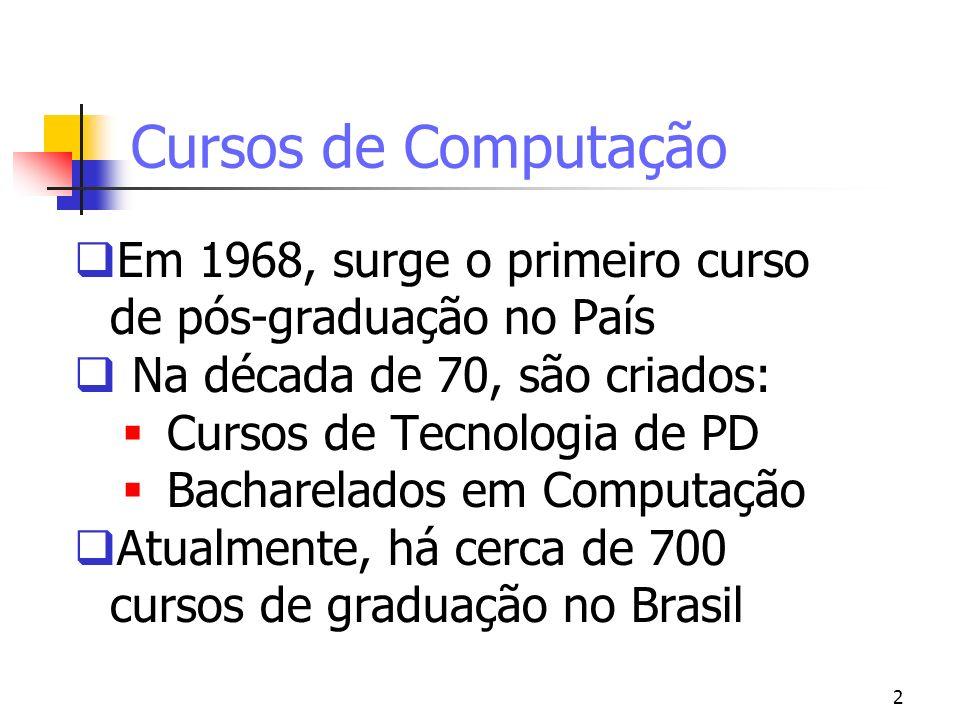 2 Cursos de Computação Em 1968, surge o primeiro curso de pós-graduação no País Na década de 70, são criados: Cursos de Tecnologia de PD Bacharelados
