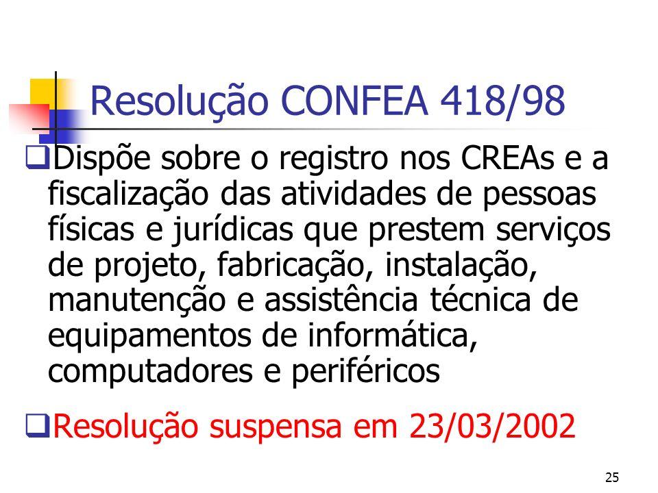 25 Resolução CONFEA 418/98 Dispõe sobre o registro nos CREAs e a fiscalização das atividades de pessoas físicas e jurídicas que prestem serviços de pr