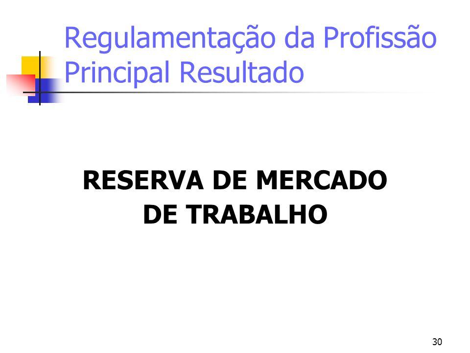 30 Regulamentação da Profissão Principal Resultado RESERVA DE MERCADO DE TRABALHO