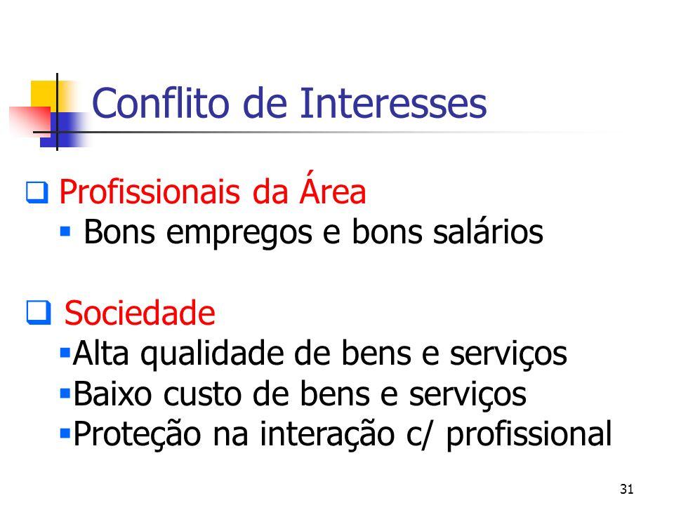 31 Conflito de Interesses Profissionais da Área Bons empregos e bons salários Sociedade Alta qualidade de bens e serviços Baixo custo de bens e serviç