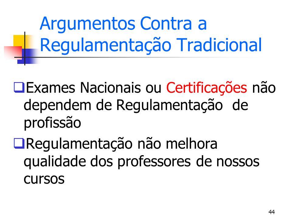 44 Argumentos Contra a Regulamentação Tradicional Exames Nacionais ou Certificações não dependem de Regulamentação de profissão Regulamentação não mel