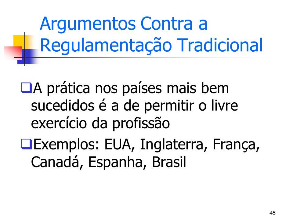 45 Argumentos Contra a Regulamentação Tradicional A prática nos países mais bem sucedidos é a de permitir o livre exercício da profissão Exemplos: EUA