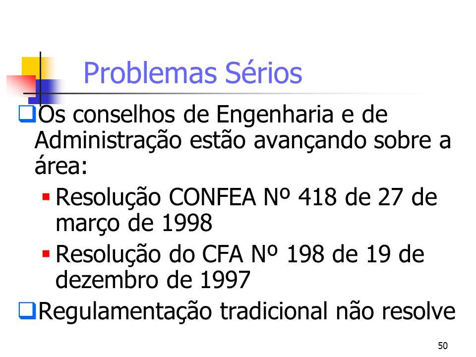 50 Problemas Sérios Os conselhos de Engenharia e de Administração estão avançando sobre a área: Resolução CONFEA Nº 418 de 27 de março de 1998 Resoluç