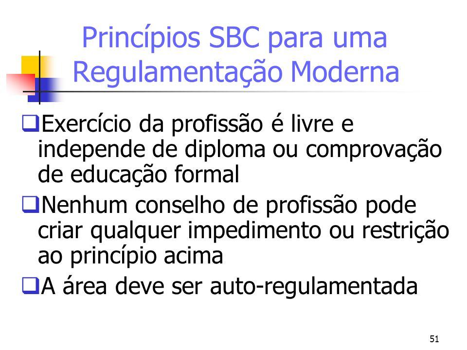 51 Princípios SBC para uma Regulamentação Moderna Exercício da profissão é livre e independe de diploma ou comprovação de educação formal Nenhum conse