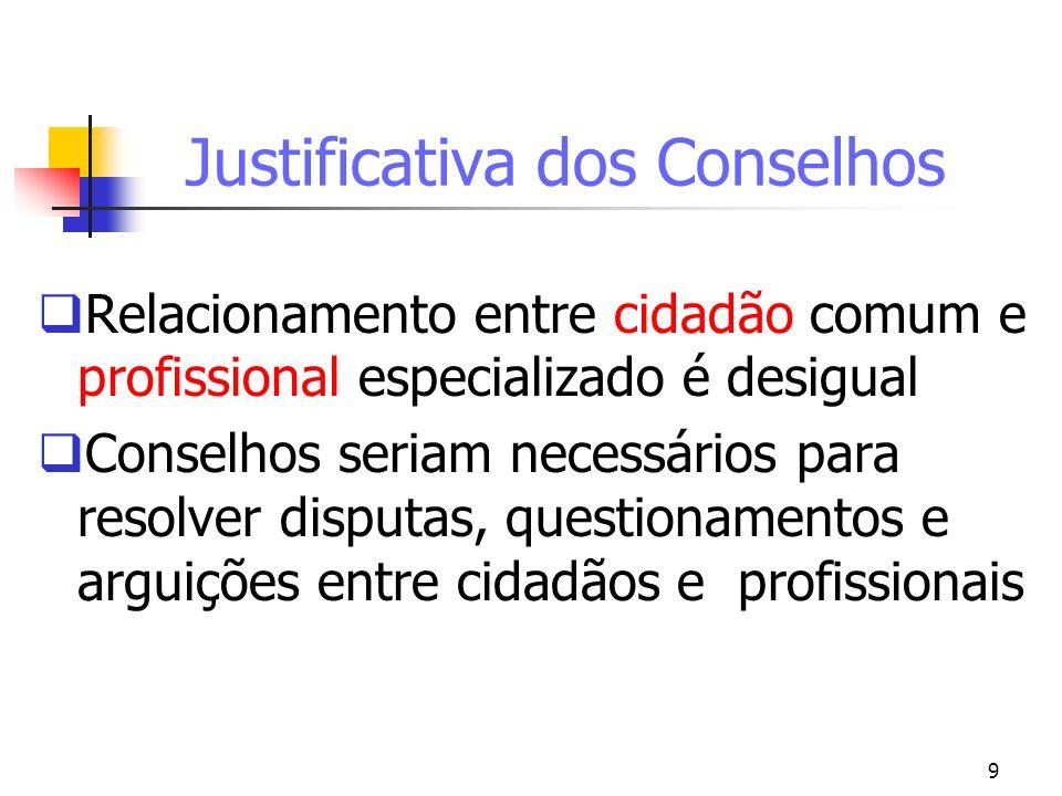 9 Justificativa dos Conselhos Relacionamento entre cidadão comum e profissional especializado é desigual Conselhos seriam necessários para resolver di