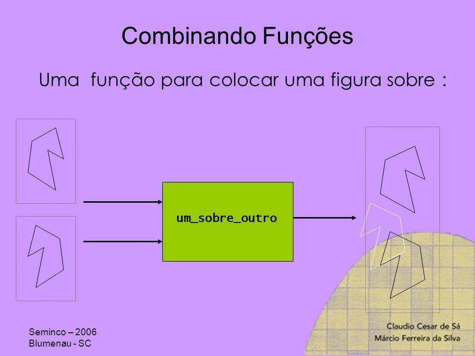 Seminco – 2006 Blumenau - SC Combinando Funções Uma função para colocar uma figura sobre : um_sobre_outro
