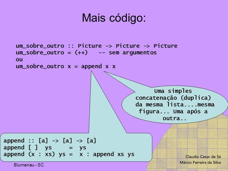 Seminco – 2006 Blumenau - SC Mais código: um_sobre_outro :: Picture -> Picture -> Picture um_sobre_outro = (++) -- sem argumentos ou um_sobre_outro x